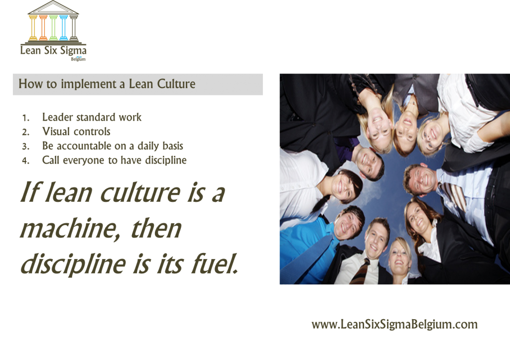 Lean Culture Lean Six Sigma Belgique
