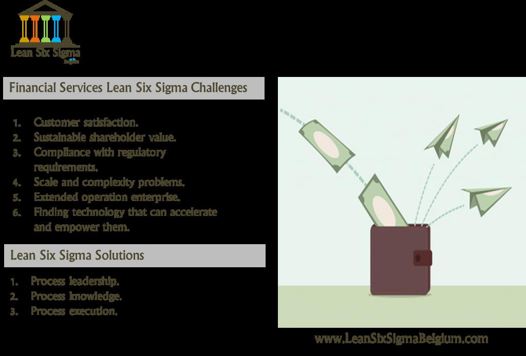 Lean Six Sigma Services - Lean Six Sigma Belgium