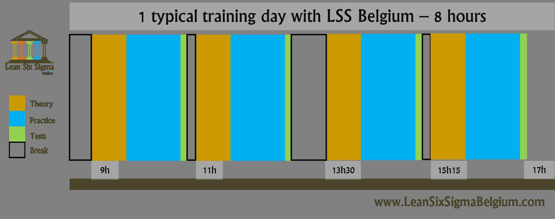 Lean services training lean six sigma belgium lean six sigma training belgium brussels ccuart Gallery