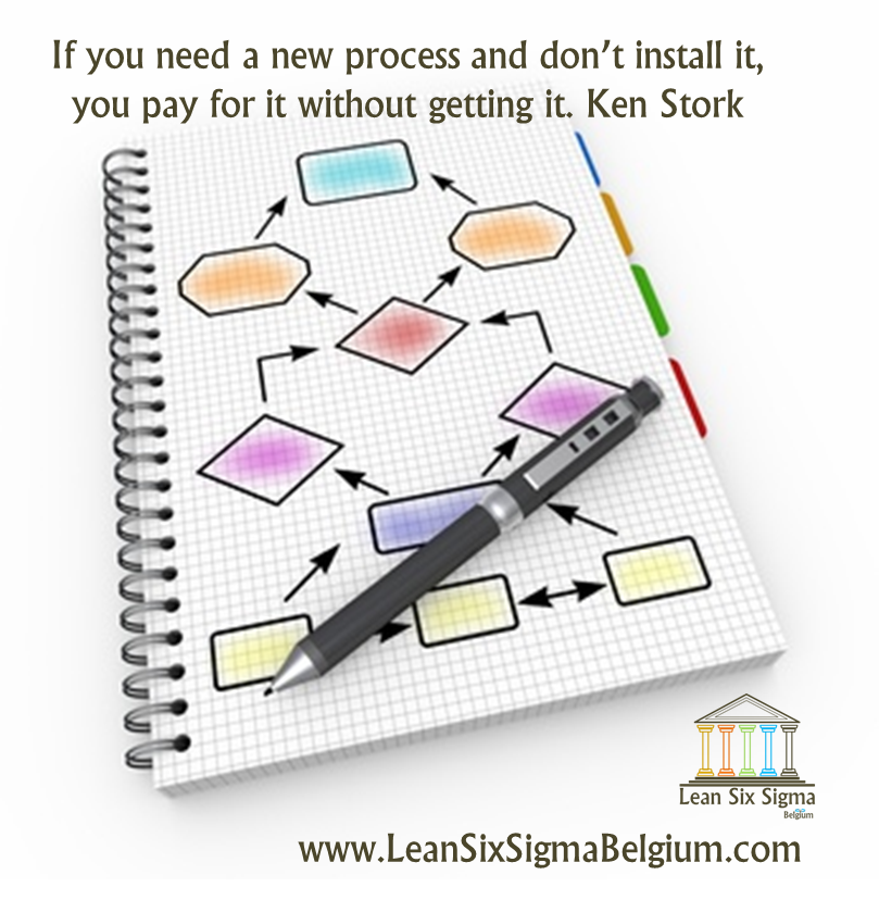 What is bpmn here is a visual guide lean six sigma belgium quote if you need a new process and dont install it you ccuart Image collections