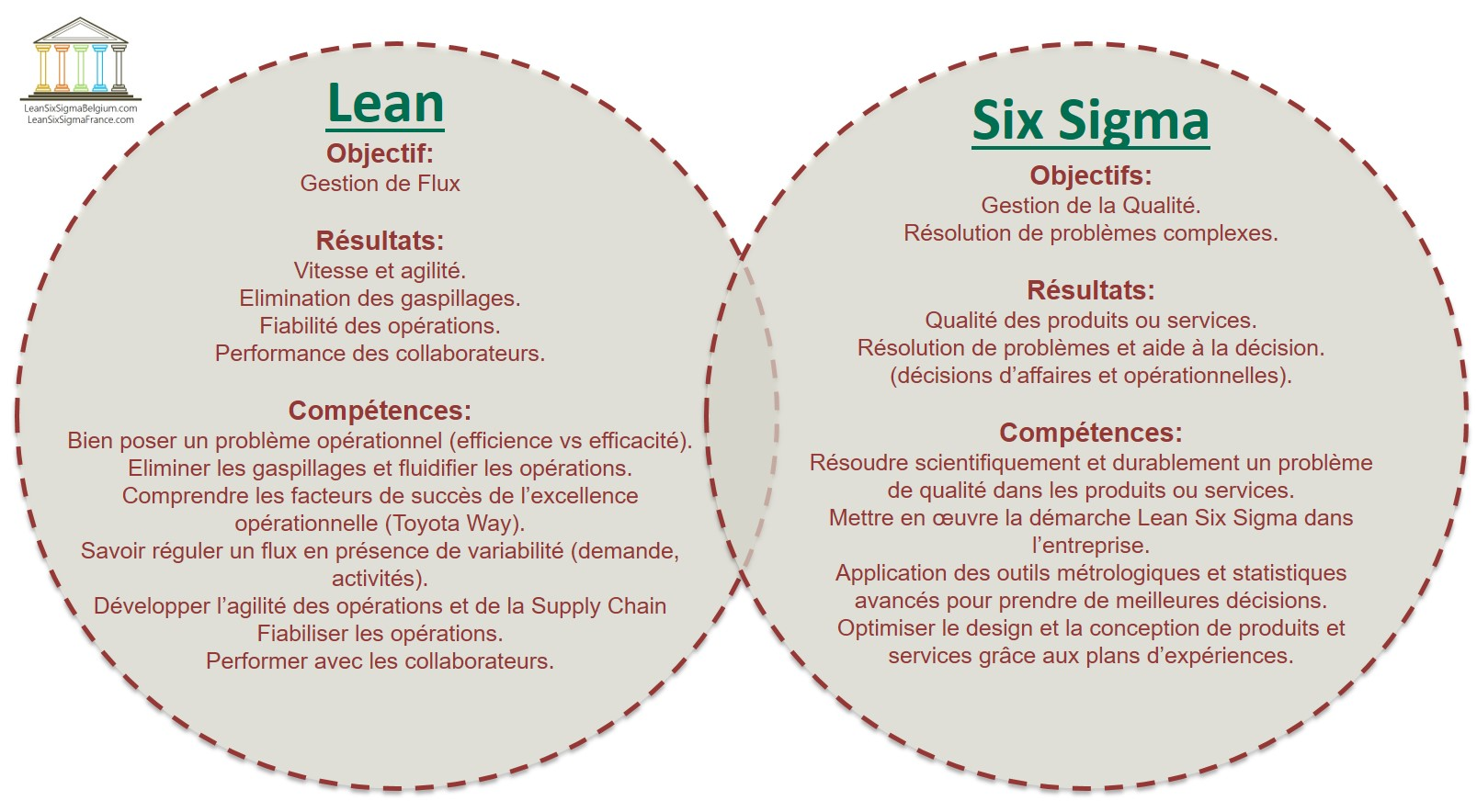 Lean Six Sigma For Supply Chain Management Pdf