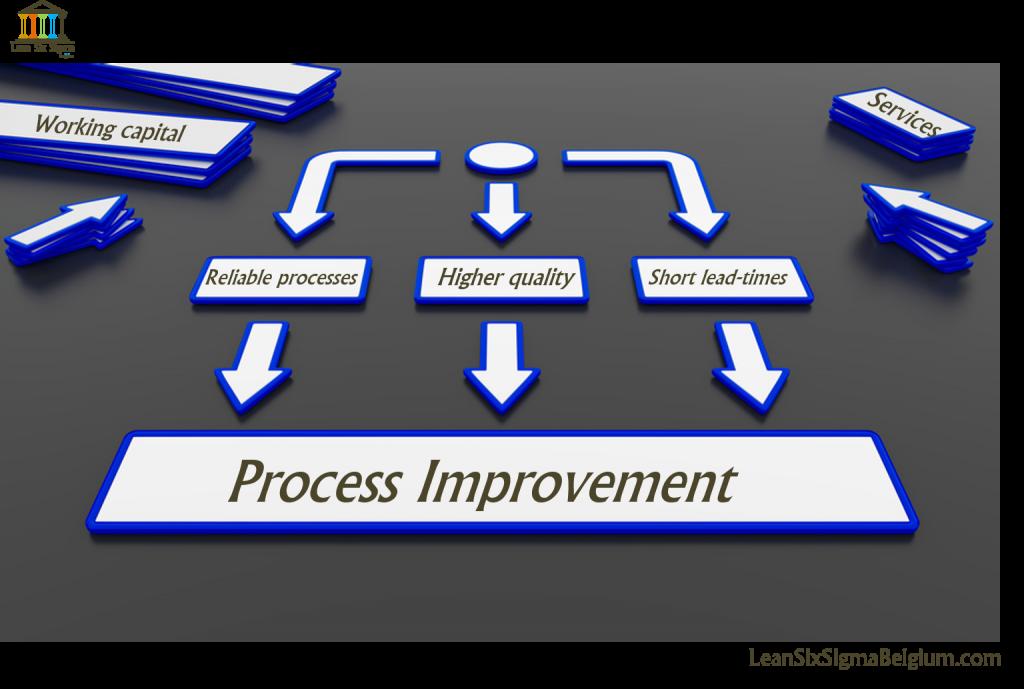 Process-Improvement_Belgium_Belgique