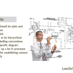 BPM-Process-Modeling