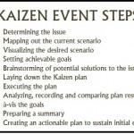 Kaizen Event Belgium