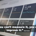 If you can't measure it, you can't improve it. Peter Drucker Quote - Excellence Metrics